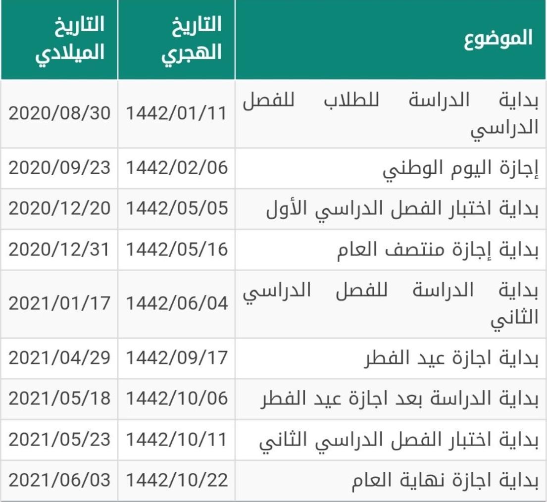 التقويم الدراسي الجديد 1442 بعد التعديل في كافة المناطق